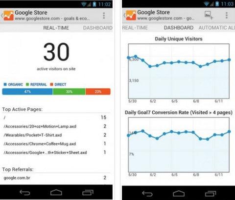 google analytics smartphone