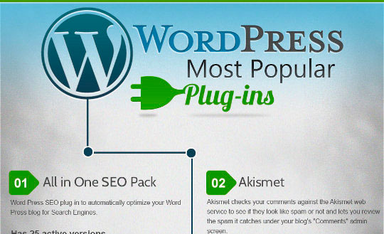 plugins mas populares de wordpress